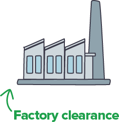 Factory Clearance